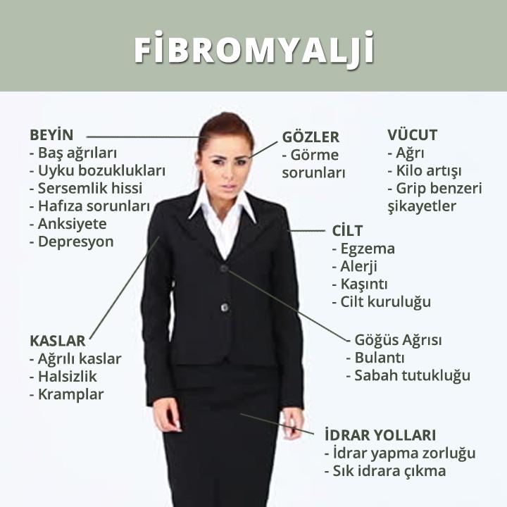 Fibromyalji belirtileri